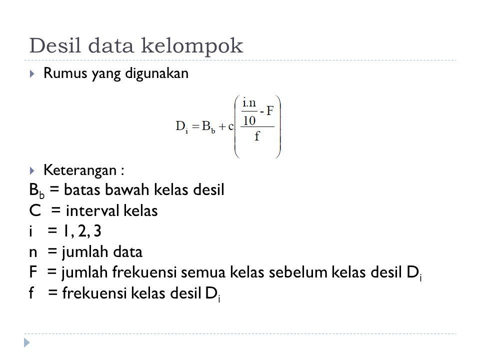 Desil data kelompok Bb = batas bawah kelas desil C = interval kelas