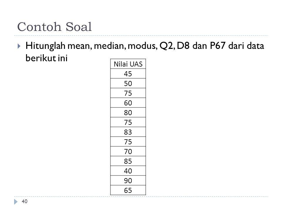 Contoh Soal Hitunglah mean, median, modus, Q2, D8 dan P67 dari data berikut ini. Nilai UAS. 45. 50.
