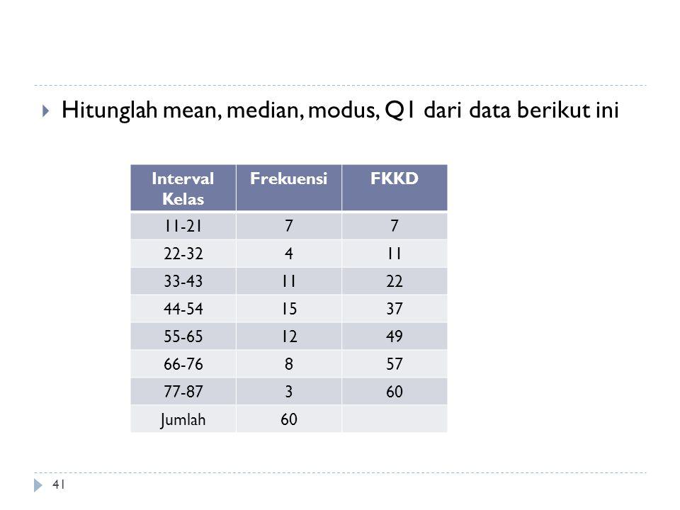 Hitunglah mean, median, modus, Q1 dari data berikut ini