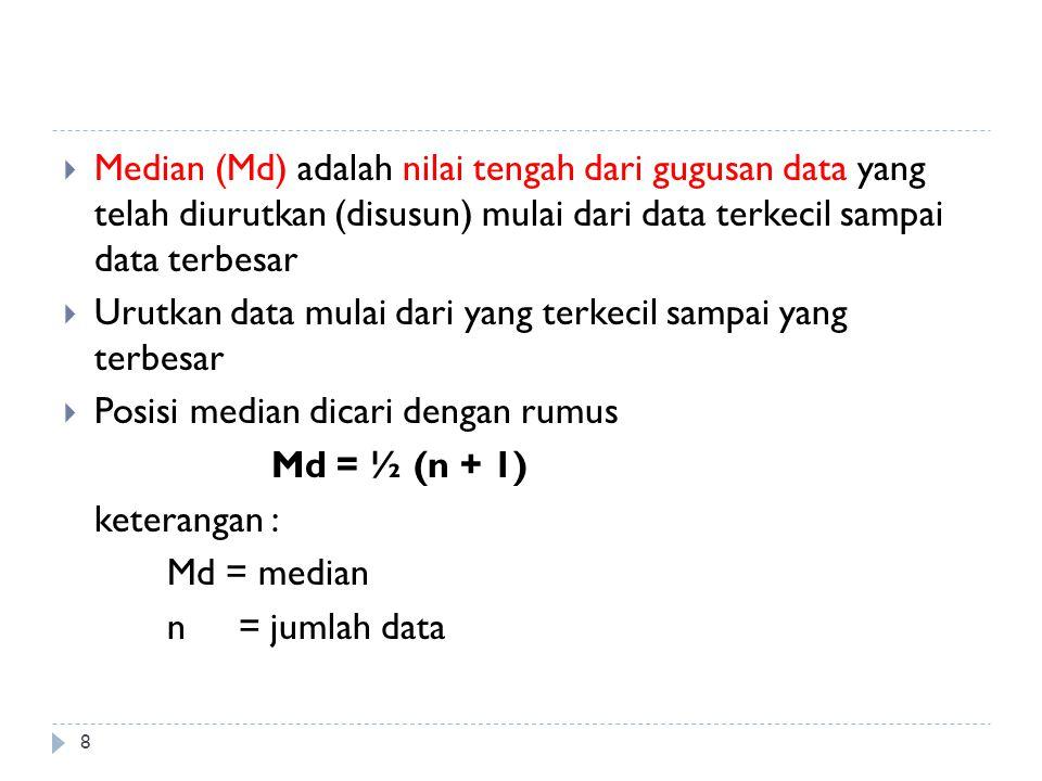 Median (Md) adalah nilai tengah dari gugusan data yang telah diurutkan (disusun) mulai dari data terkecil sampai data terbesar