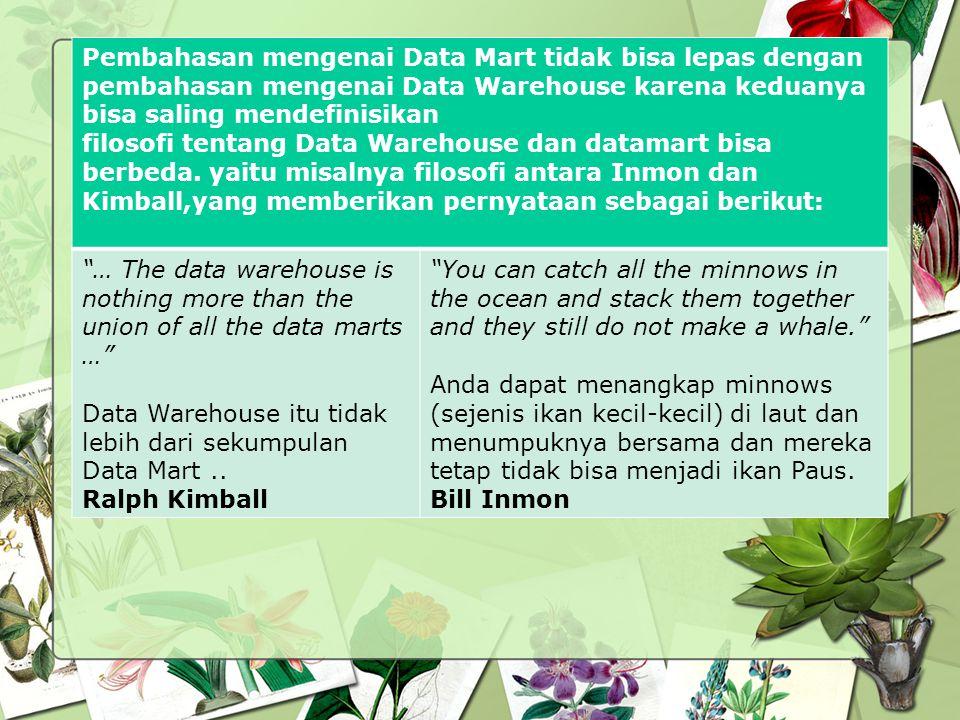 Pembahasan mengenai Data Mart tidak bisa lepas dengan pembahasan mengenai Data Warehouse karena keduanya bisa saling mendefinisikan filosofi tentang Data Warehouse dan datamart bisa berbeda. yaitu misalnya filosofi antara Inmon dan Kimball,yang memberikan pernyataan sebagai berikut: