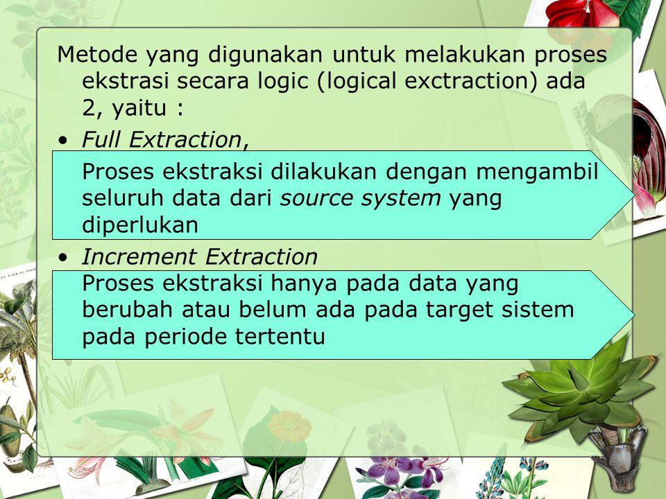 Metode yang digunakan untuk melakukan proses ekstrasi secara logic (logical exctraction) ada 2, yaitu :