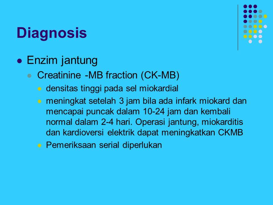 Diagnosis Enzim jantung Creatinine -MB fraction (CK-MB)