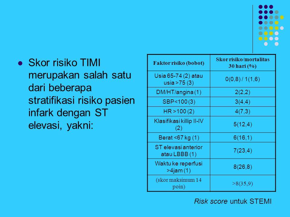 Skor risiko/mortalitas 30 hari (%)