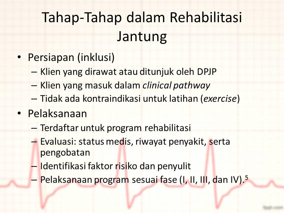 Tahap-Tahap dalam Rehabilitasi Jantung