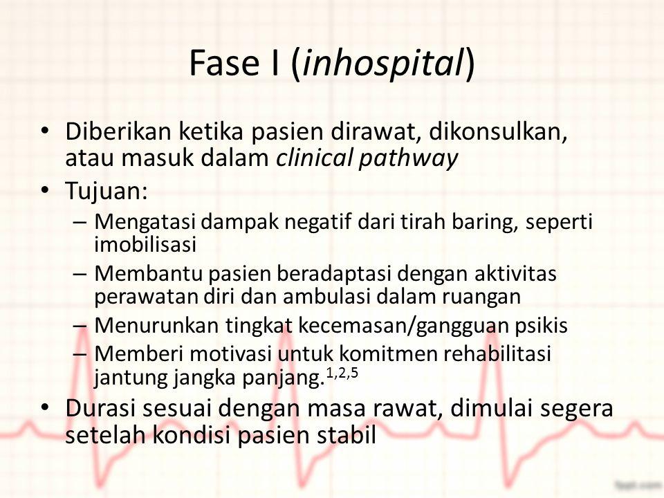 Fase I (inhospital) Diberikan ketika pasien dirawat, dikonsulkan, atau masuk dalam clinical pathway.