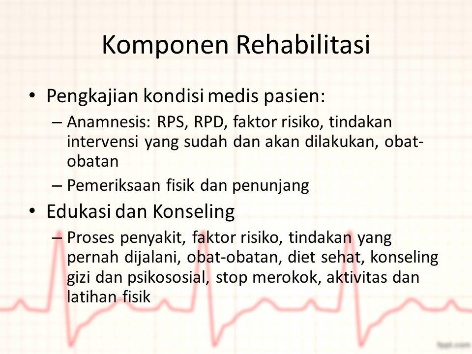 Komponen Rehabilitasi