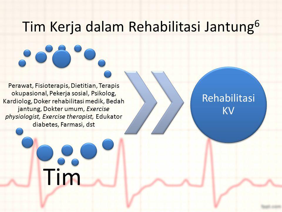 Tim Kerja dalam Rehabilitasi Jantung6