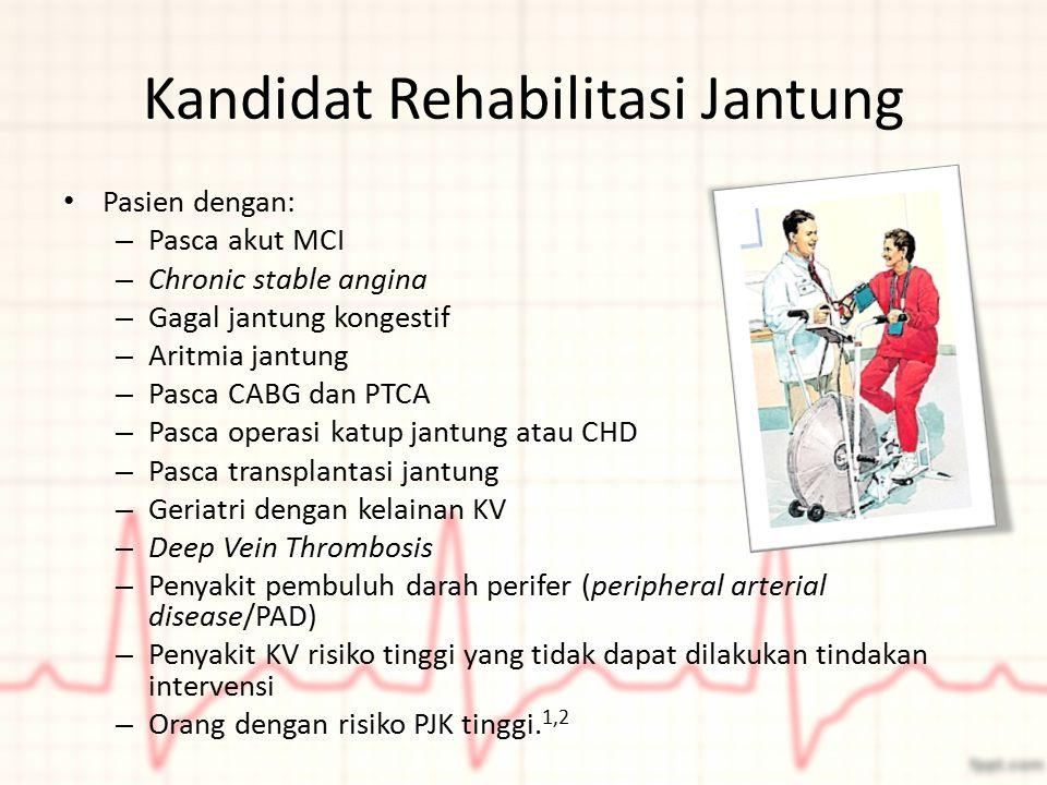 Kandidat Rehabilitasi Jantung