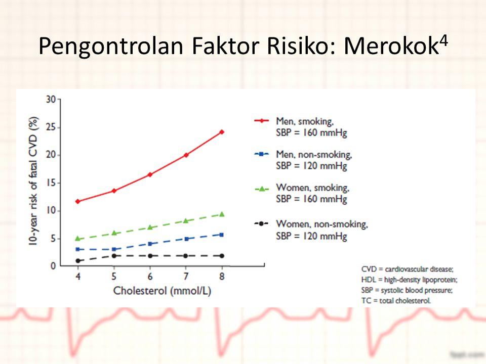 Pengontrolan Faktor Risiko: Merokok4