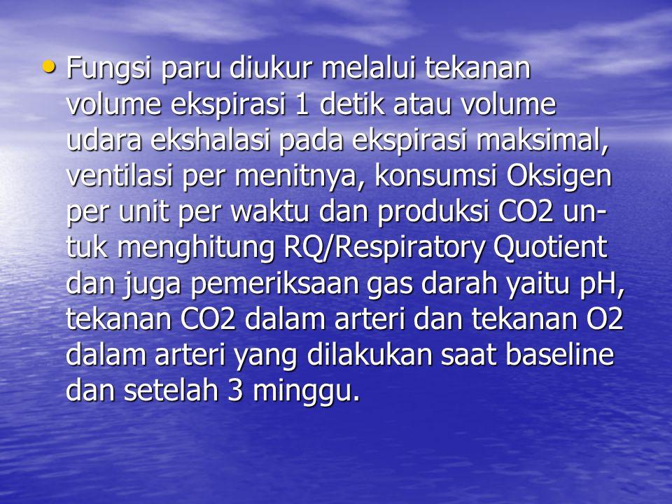Fungsi paru diukur melalui tekanan volume ekspirasi 1 detik atau volume udara ekshalasi pada ekspirasi maksimal, ventilasi per menitnya, konsumsi Oksigen per unit per waktu dan produksi CO2 un-tuk menghitung RQ/Respiratory Quotient dan juga pemeriksaan gas darah yaitu pH, tekanan CO2 dalam arteri dan tekanan O2 dalam arteri yang dilakukan saat baseline dan setelah 3 minggu.