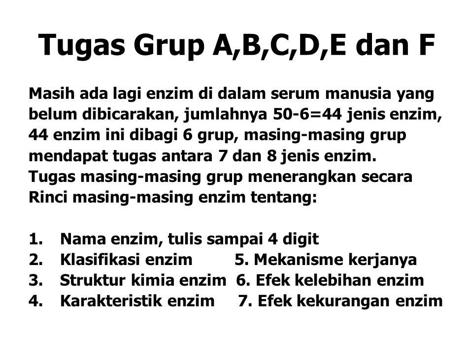 Tugas Grup A,B,C,D,E dan F Masih ada lagi enzim di dalam serum manusia yang. belum dibicarakan, jumlahnya 50-6=44 jenis enzim,