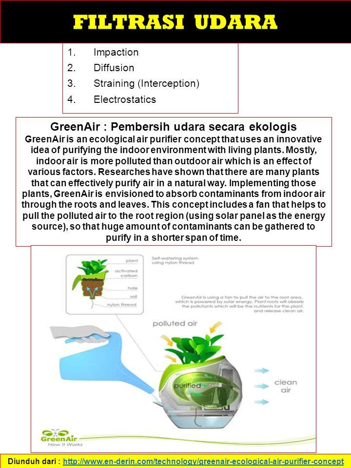 GreenAir : Pembersih udara secara ekologis