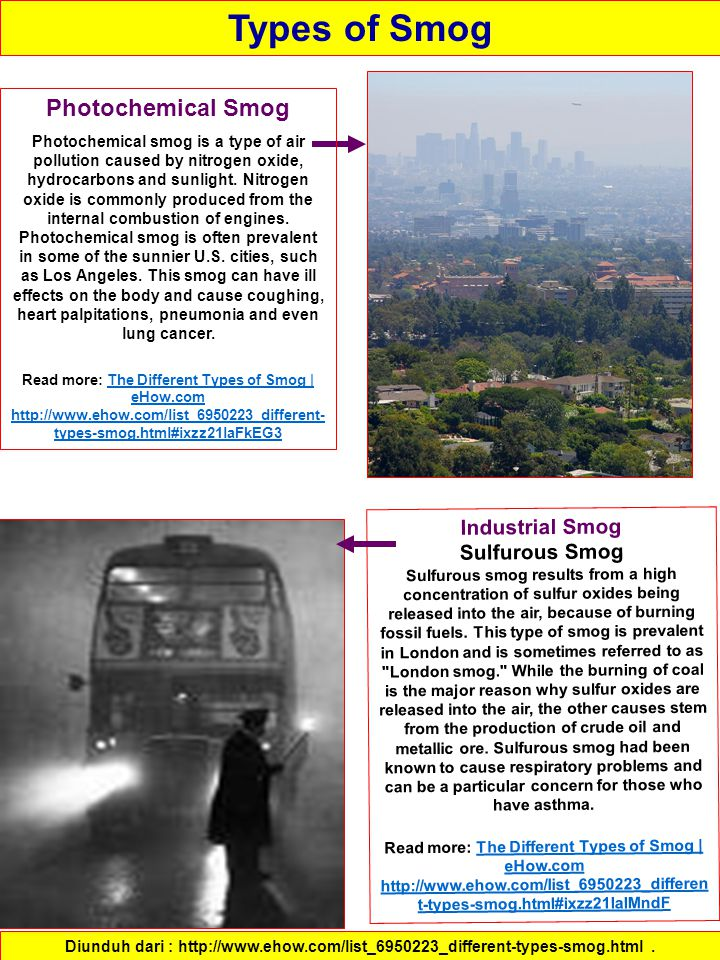 Types of Smog Photochemical Smog Industrial Smog Sulfurous Smog