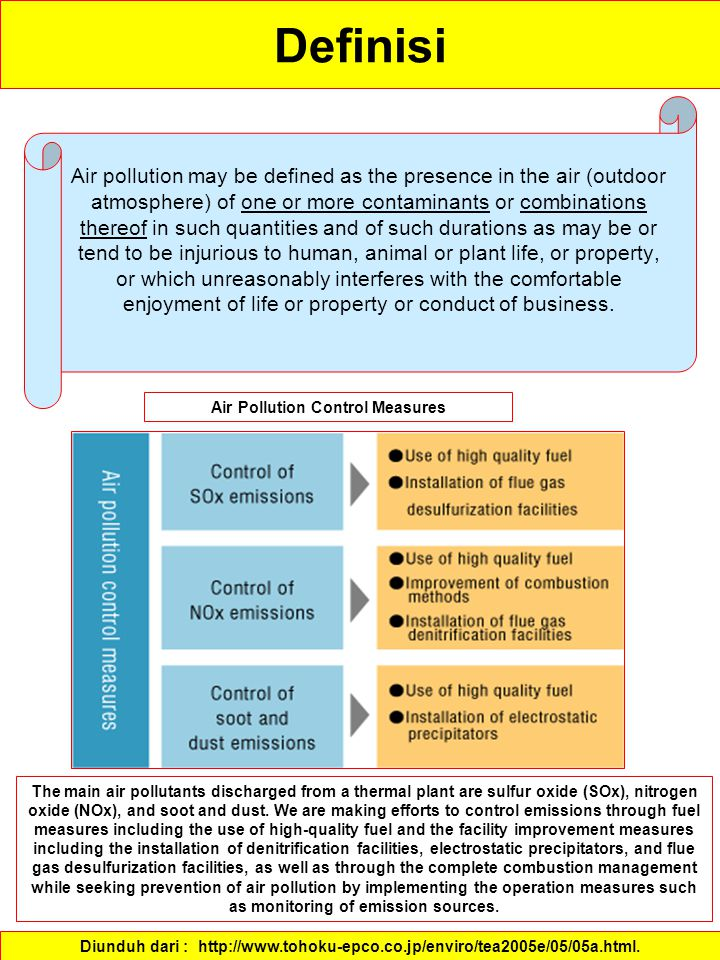 Air Pollution Control Measures