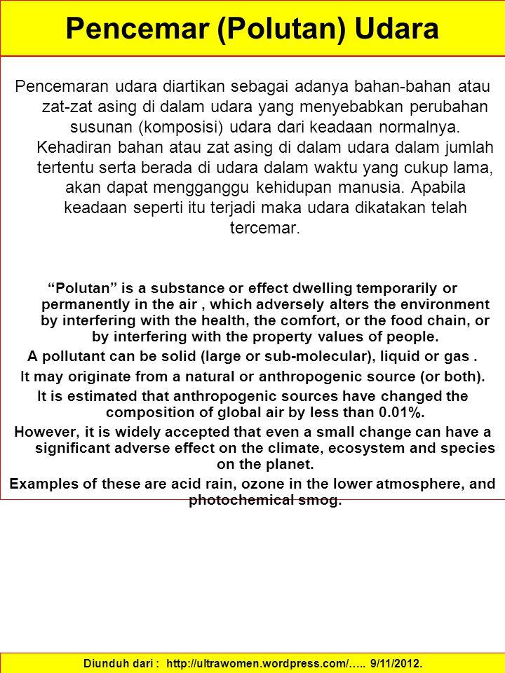 Pencemar (Polutan) Udara