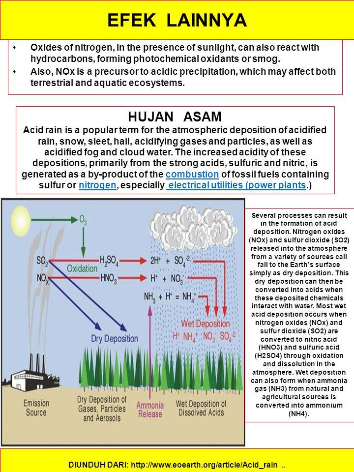 DIUNDUH DARI: http://www.eoearth.org/article/Acid_rain ..