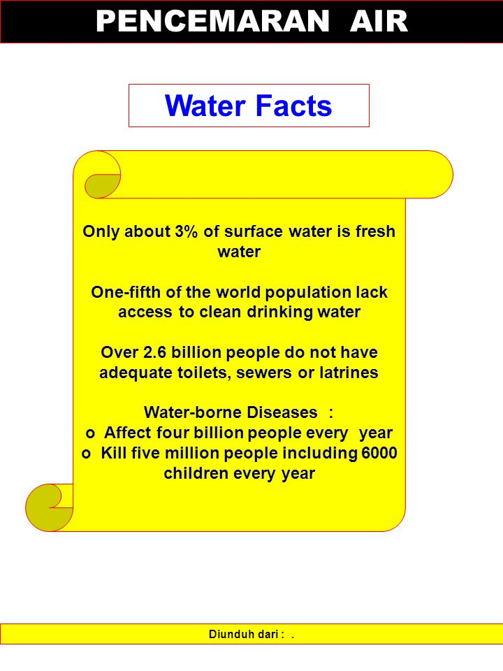 PENCEMARAN AIR Water Facts