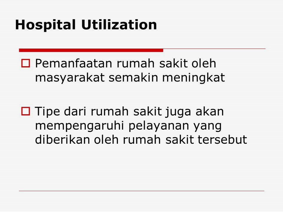 Hospital Utilization Pemanfaatan rumah sakit oleh masyarakat semakin meningkat.