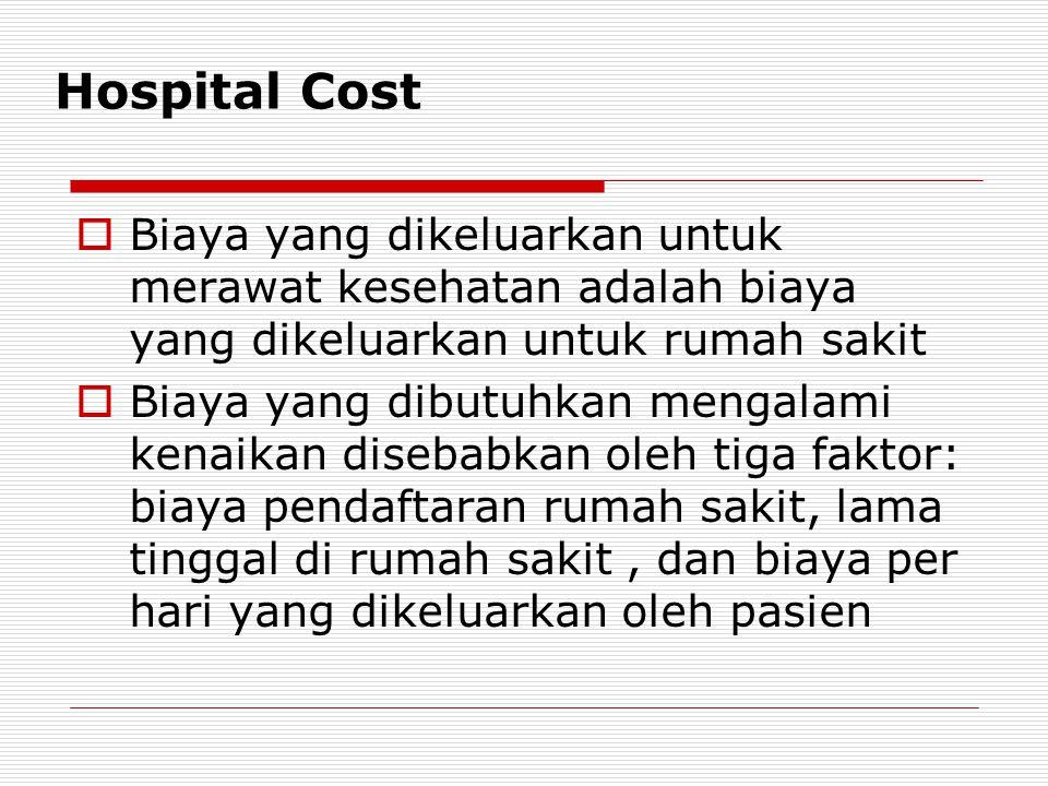 Hospital Cost Biaya yang dikeluarkan untuk merawat kesehatan adalah biaya yang dikeluarkan untuk rumah sakit.