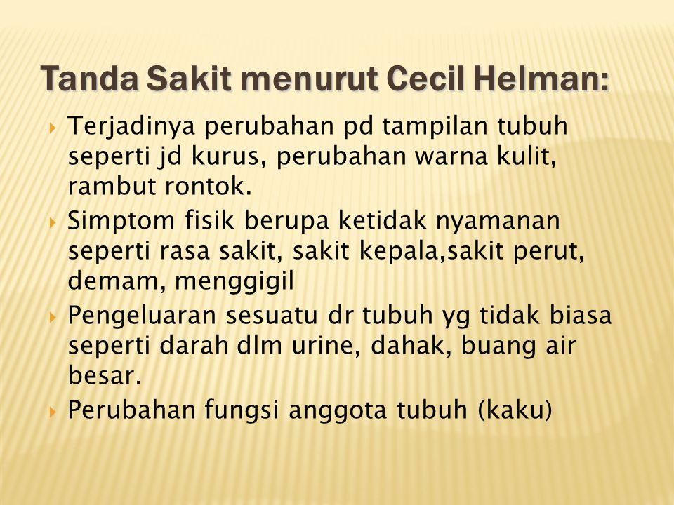 Tanda Sakit menurut Cecil Helman: