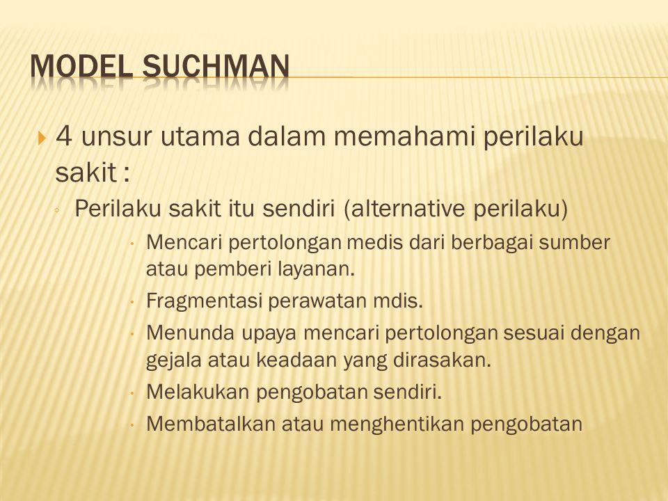 Model Suchman 4 unsur utama dalam memahami perilaku sakit :