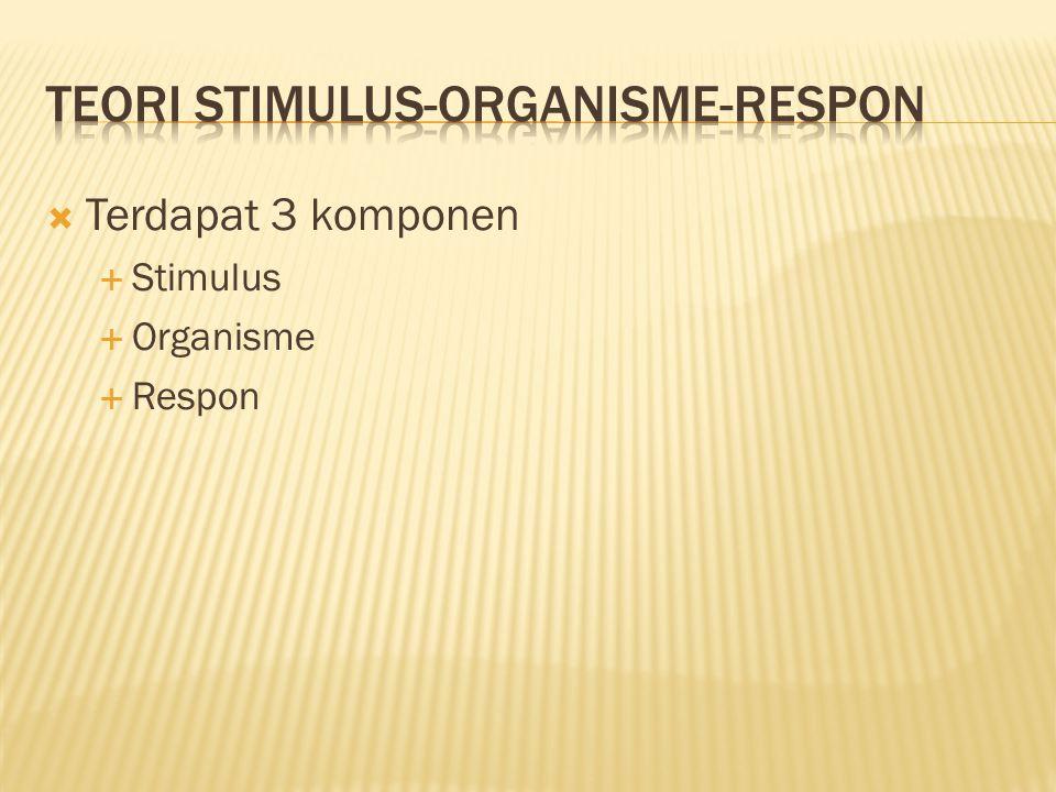 Teori Stimulus-Organisme-Respon
