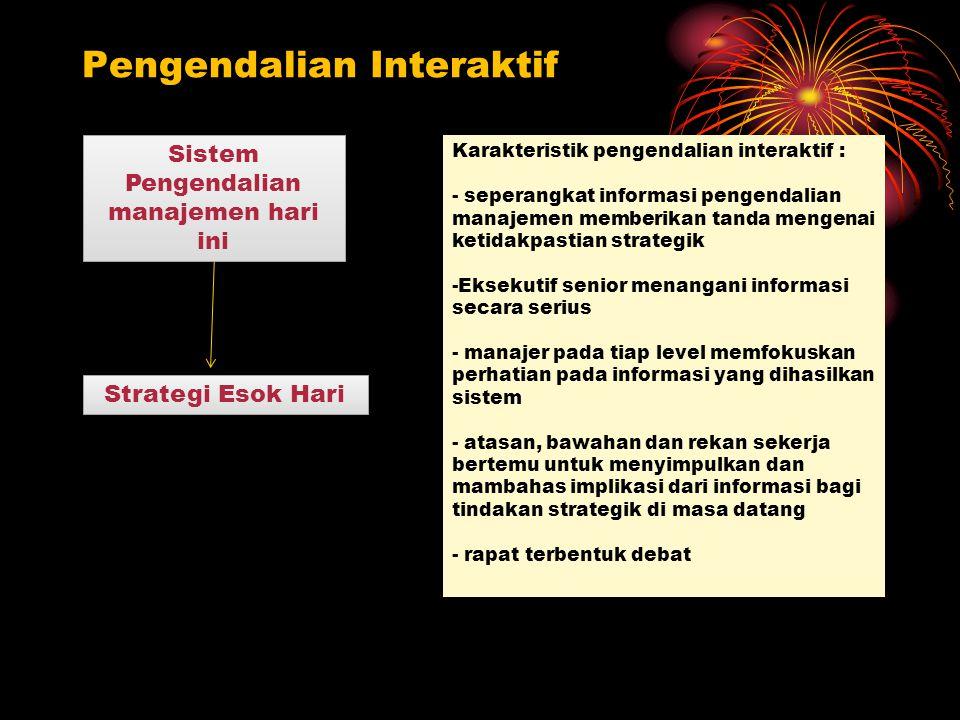 Pengendalian Interaktif