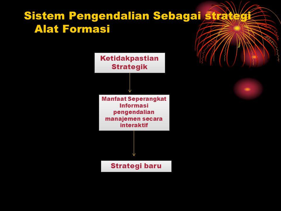 Sistem Pengendalian Sebagai strategi Alat Formasi