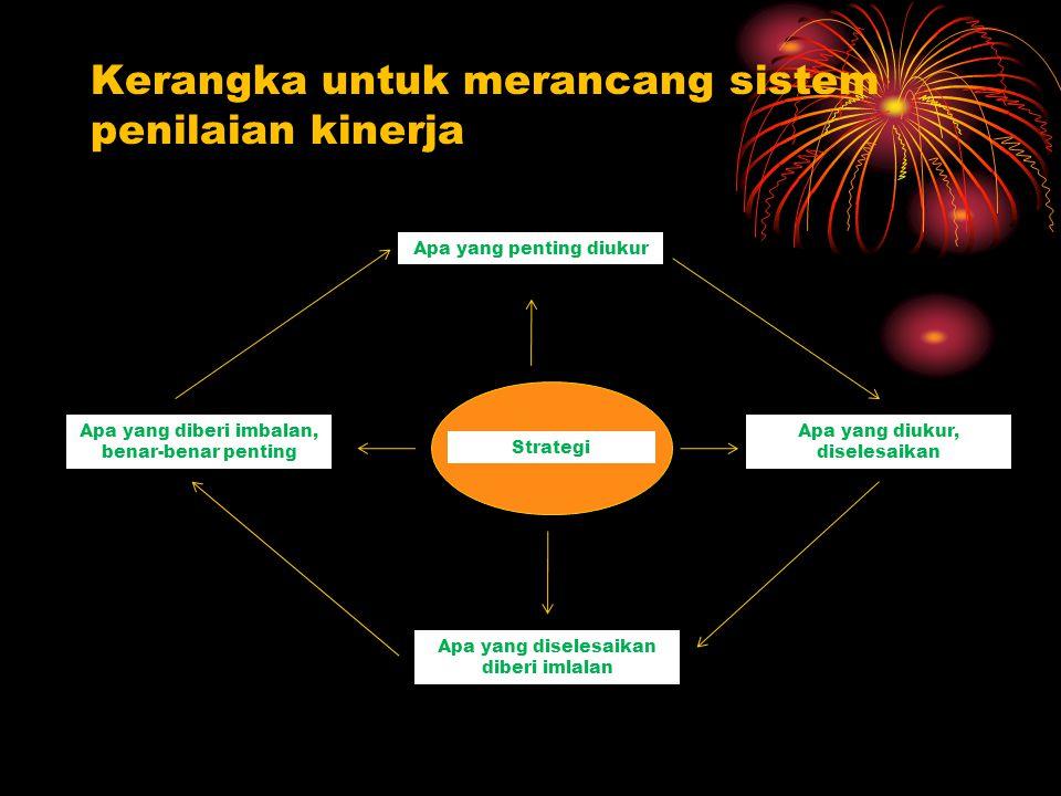 Kerangka untuk merancang sistem penilaian kinerja