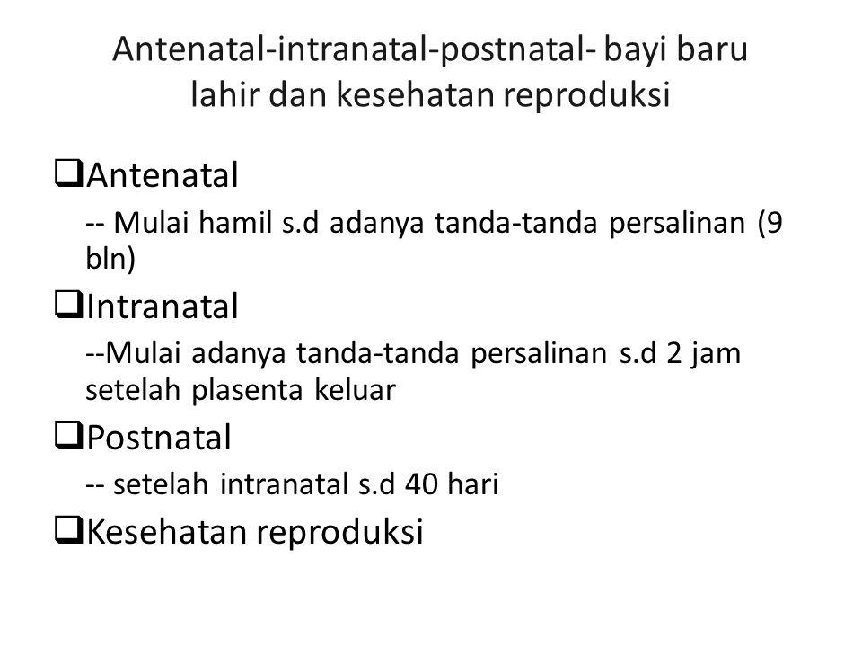 Antenatal-intranatal-postnatal- bayi baru lahir dan kesehatan reproduksi