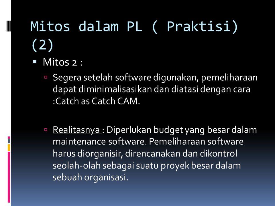 Mitos dalam PL ( Praktisi) (2)
