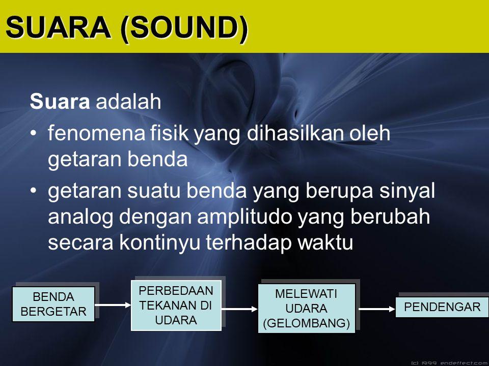 SUARA (SOUND) Suara adalah