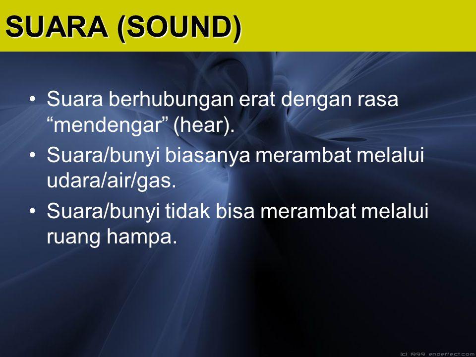 SUARA (SOUND) Suara berhubungan erat dengan rasa mendengar (hear).