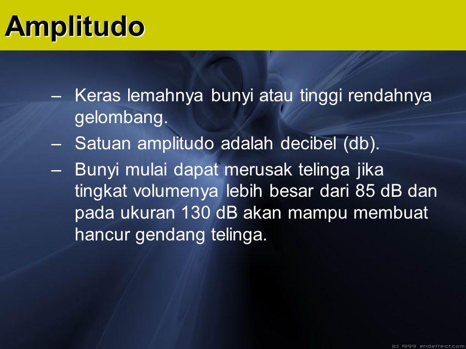 Amplitudo Keras lemahnya bunyi atau tinggi rendahnya gelombang.