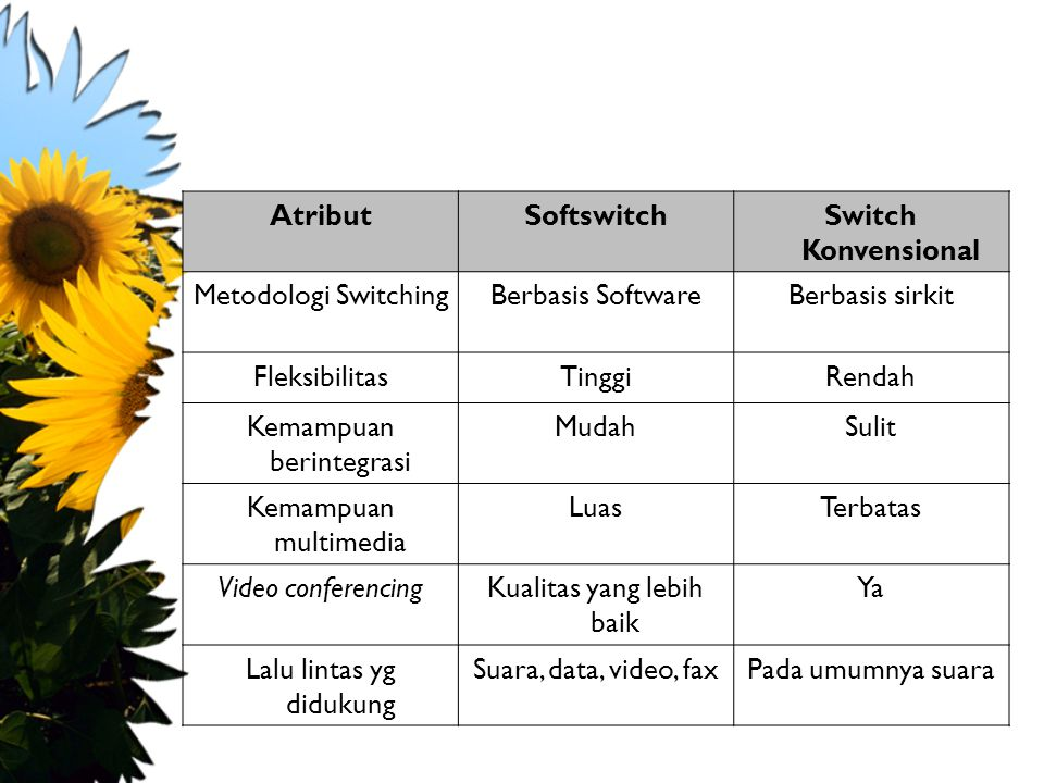 Atribut Softswitch Switch Konvensional