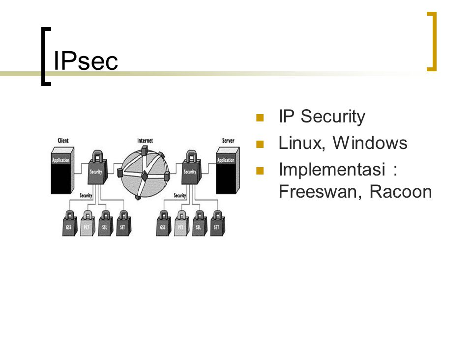 IPsec IP Security Linux, Windows Implementasi : Freeswan, Racoon