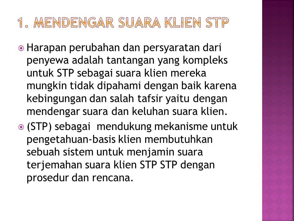 1. Mendengar suara Klien STP