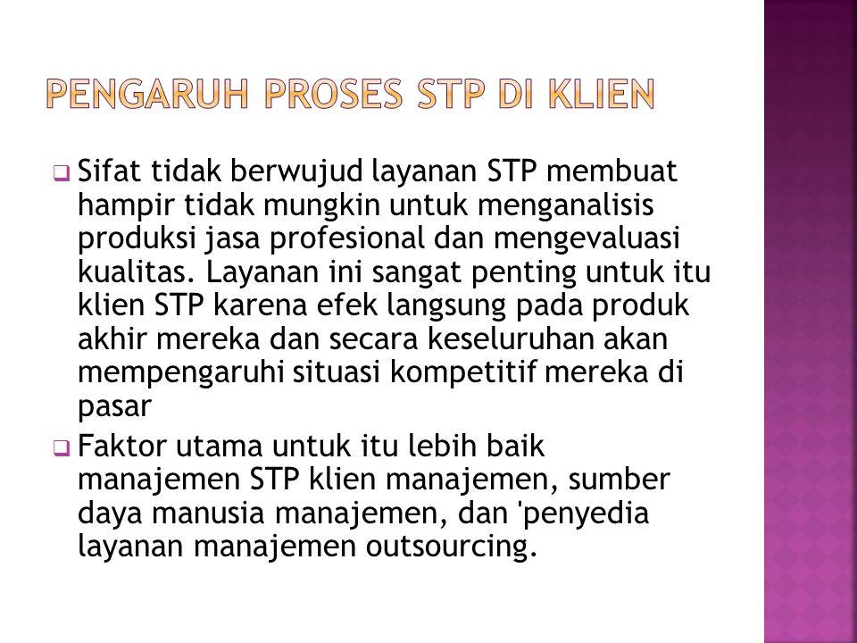 Pengaruh proses STP di klien