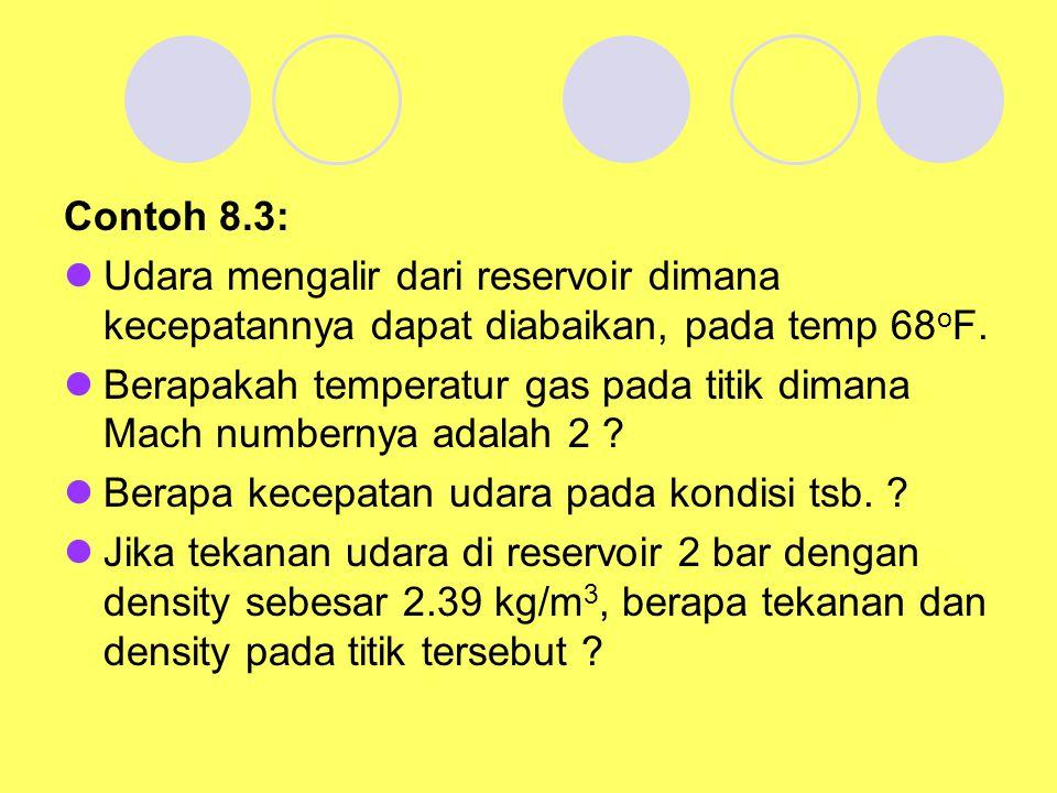 Contoh 8.3: Udara mengalir dari reservoir dimana kecepatannya dapat diabaikan, pada temp 68oF.