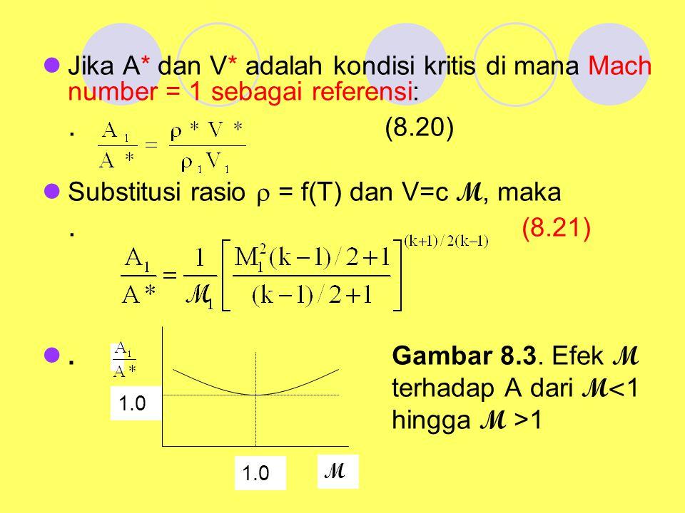 Jika A* dan V* adalah kondisi kritis di mana Mach number = 1 sebagai referensi: