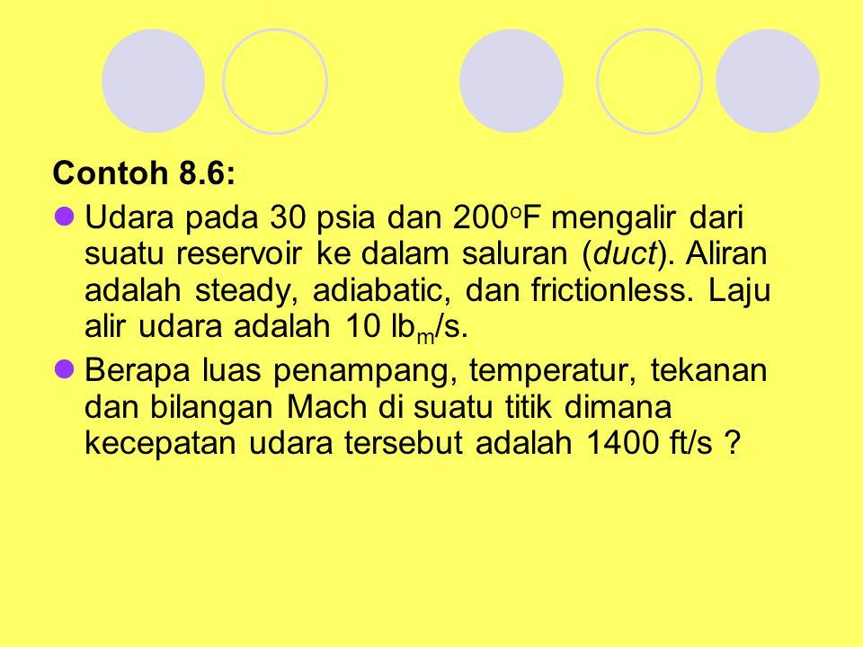 Contoh 8.6: