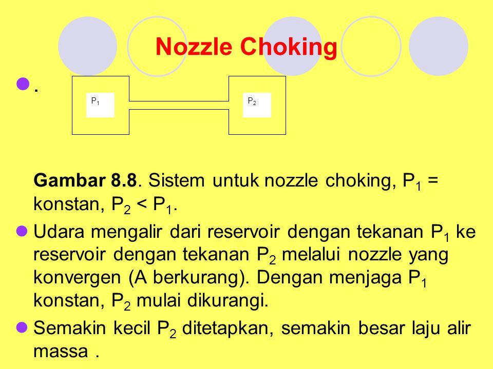 Nozzle Choking . Gambar 8.8. Sistem untuk nozzle choking, P1 = konstan, P2 < P1.