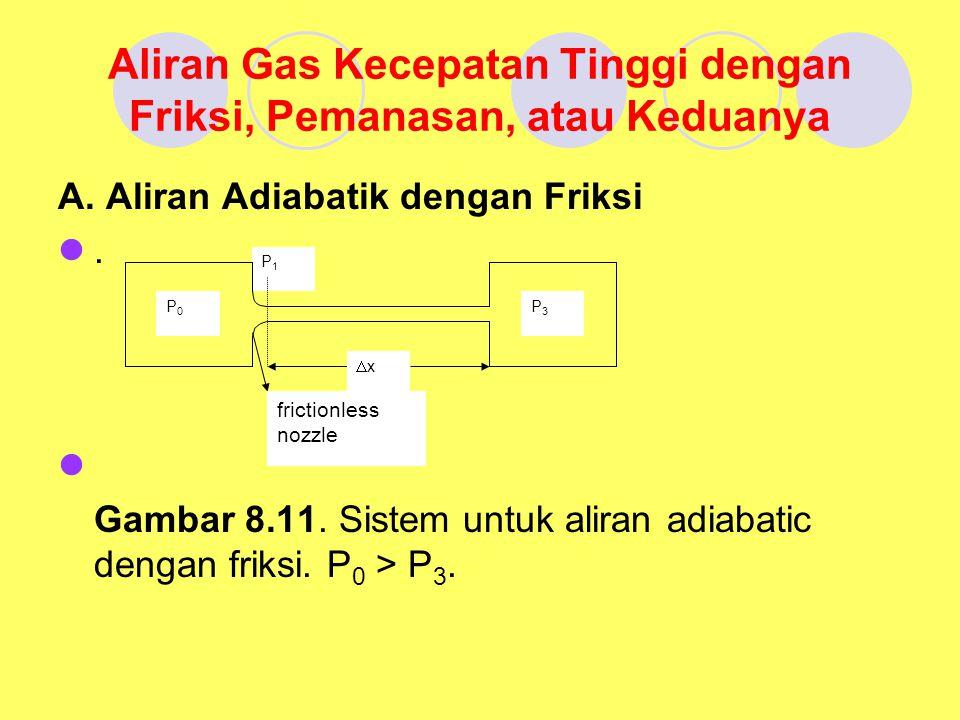 Aliran Gas Kecepatan Tinggi dengan Friksi, Pemanasan, atau Keduanya