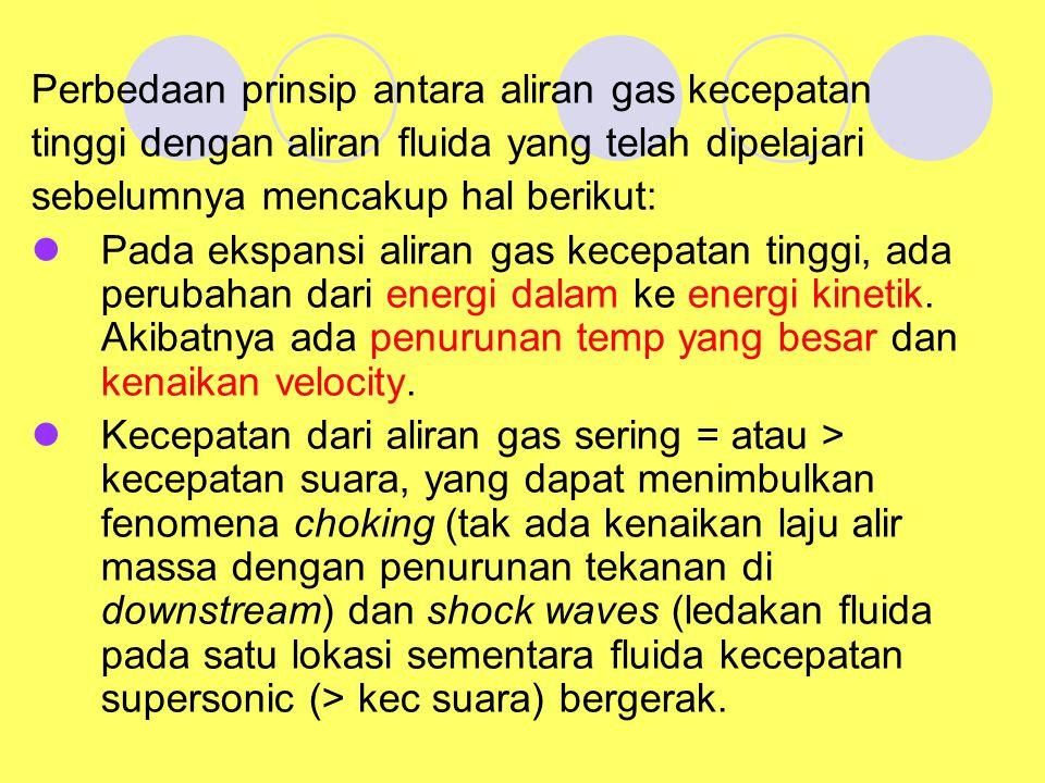 Perbedaan prinsip antara aliran gas kecepatan