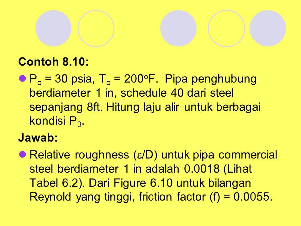 Contoh 8.10:
