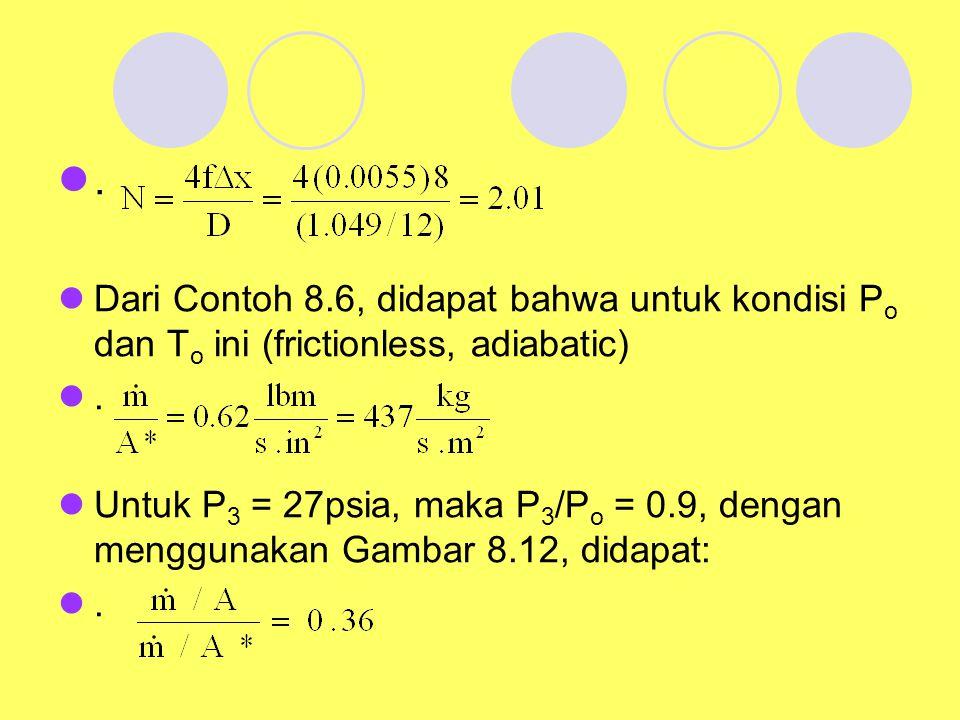 . Dari Contoh 8.6, didapat bahwa untuk kondisi Po dan To ini (frictionless, adiabatic)