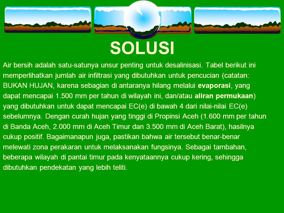 SOLUSI Air bersih adalah satu-satunya unsur penting untuk desalinisasi. Tabel berikut ini.