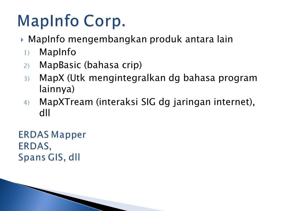 MapInfo Corp. MapInfo mengembangkan produk antara lain MapInfo