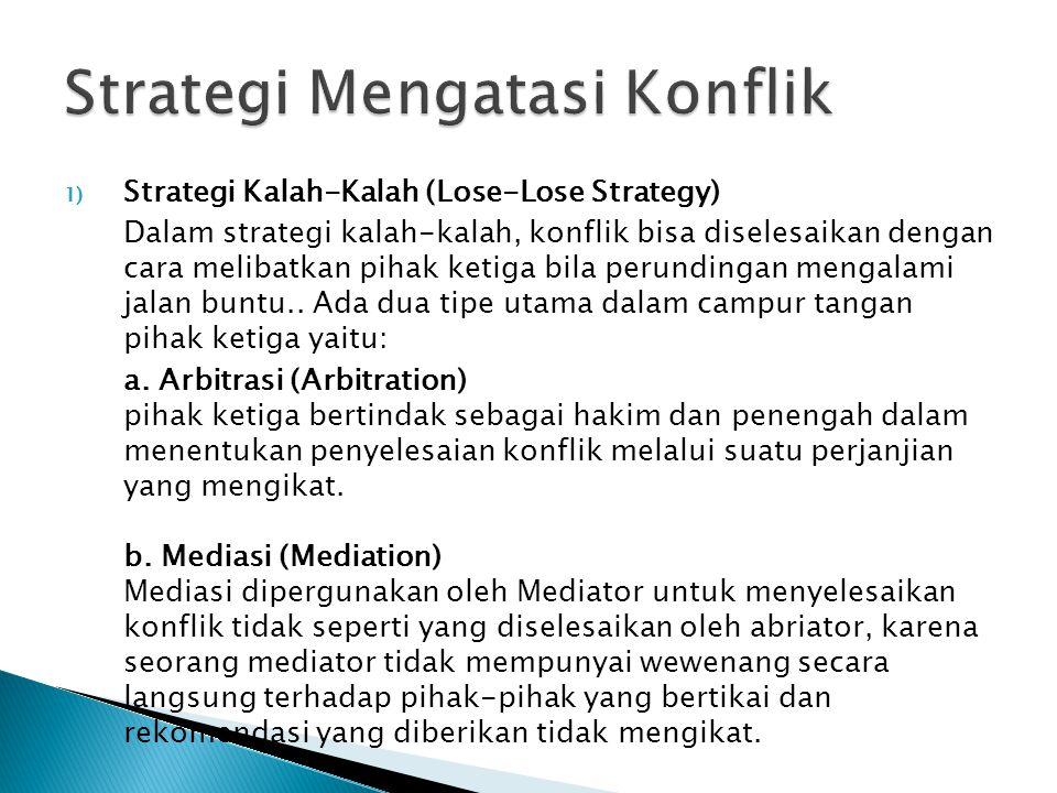 Strategi Mengatasi Konflik
